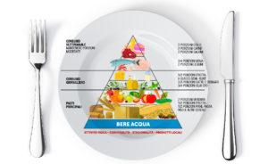 dieta-mediterranea-castello-incantato